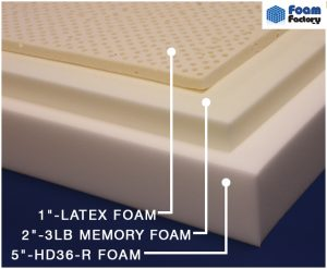 how to clean up spills from a memory foam mattress or pillow the foam factory. Black Bedroom Furniture Sets. Home Design Ideas