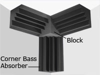 Acoustic Foam Blocks