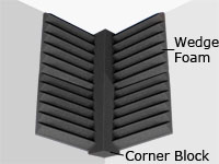 Acoustic Foam Corner Blocks