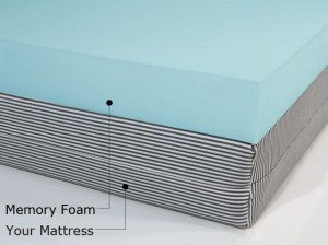 A solid foundation is important for any mattress