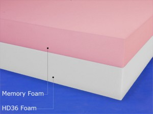 Memory foam layered atop a conventional base