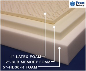 foam-factory-foam-thickness-2016-1